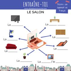 This week's theme is housing. We are going to see all the elements in French so that we can describe one's housing in French. French Teacher, French Class, French Lessons, Teaching French, Online French Courses, Online Courses, How To Speak French, Learn French, French Expressions