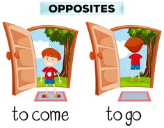 Opposite words for boy and girl Free Vector Vector Opposites For Kids, Opposites Preschool, Preschool Learning Activities, English Worksheets For Kids, English Lessons For Kids, Learn English Words, English Activities For Kids, English Language Learning, Teaching English