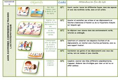 Les nouveaux programmes 2015 Cycle 1, Grande Section, Programming, Homeschool, Projects To Try, Classroom, Blog, Montessori Kindergarten, Nursery School