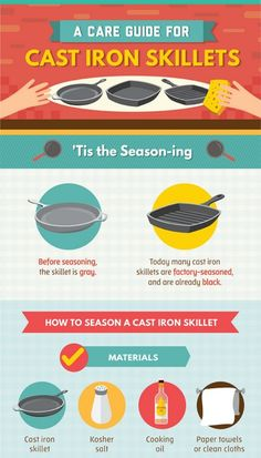 How to Care for your Cast Iron Skillets! Here's a great guide to show you the different steps you can take to keep your pans lasting for generations to come. Please go to website to print the full guide and keep handy in your kitchen, or share with a friend or even pop a copy in with a pan if you're giving as a gift! | Lovefoodies.com
