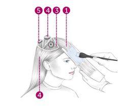 HOW-TO: Subtle Strobing on Blondes - Hair Color - Modern Salon