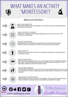 makes an activity 'Montessori'? [Infographic What makes an activity 'Montessori'? Infographic via Racheous - Lovable LearningWhat makes an activity 'Montessori'? Infographic via Racheous - Lovable Learning Montessori Baby, Maria Montessori, Waldorf Montessori, Montessori Homeschool, Montessori Classroom, Montessori Activities, Montessori Bedroom, Baby Activities, Montessori Theory