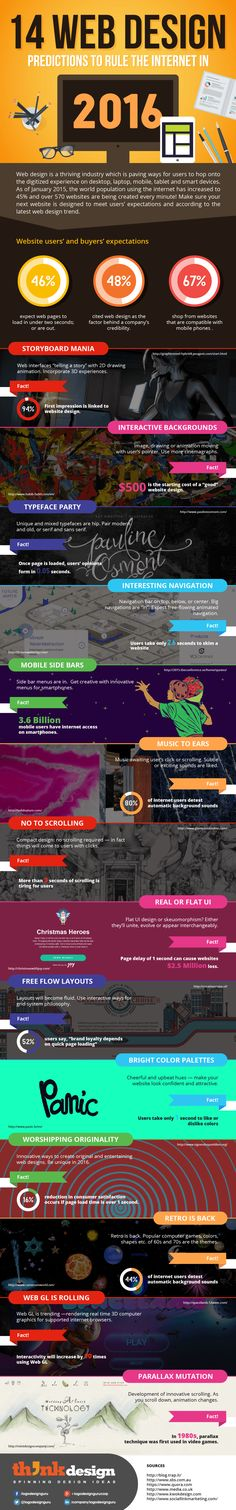 14 web design predictions #INFOGRAPHIC #DESIGN