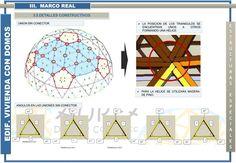 Sistema de Domos en al cosntrucciones | Naturaleza Buckminster Fuller, Jena, Book Report Projects, Geodesic Dome, Resort Spa, Social, Coin, House, Dome House