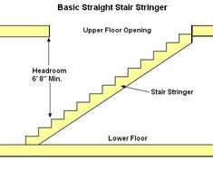 How To Build Basement Stairs