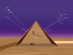 Cosmic Alignment digital art print of the Great Pyramid's alignments with Orion, Sirius, Thuban & Draco. Matted or unmatted - by PlacesofLight Ancient Aliens, Ancient Egypt, Pyramids Egypt, Futuristic Art, Ancient Mysteries, Visionary Art, Egyptian Art, Sci Fi Art, Art Print