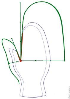 Хочу показать, как построить шаблон для валяния варежек так, чтобы большой палец был пропорционального правильного размера. Итак, нам понадобится рука, бумага, ручка и линейка. 1. Обведите руку. 2. Теперь внимание! Все размеры мы будем измерять и увеличивать от точки между большим и указательным пальцем. 3. Обведите руку и большой палец вокруг, увеличив выкройку на 3 см — это прибавка на толщину руки.