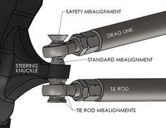 "7/8"" Heim Steering Kit - RuffStuff Specialties"