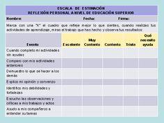 19 Ideas De Evaluación Evaluacion Instrumentos De Evaluacion Evaluación Formativa
