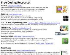 A list of free online games, tools, guides, videos to assist kids of all ages to learn programming and electronics Easter Breaks, Learn Programming, Learn To Code, Online Games, Coding, Tools, Electronics, Learning, Videos