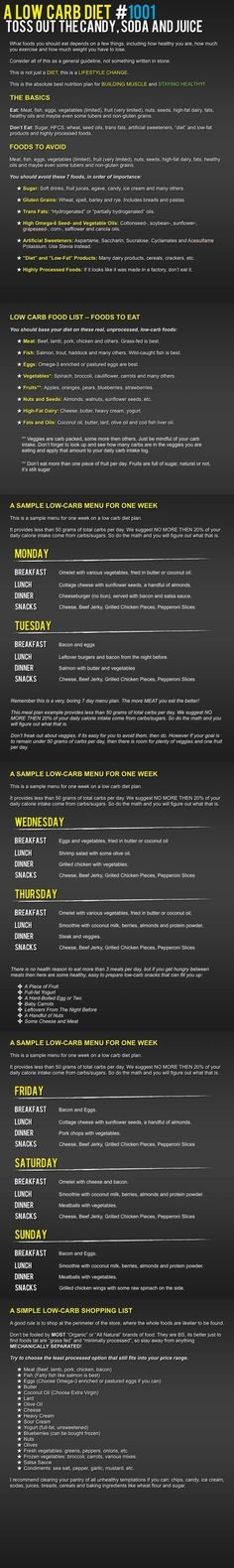 awesome Here is a great graphic for those who like low carb diet. (includes a food list and simple meal plan):