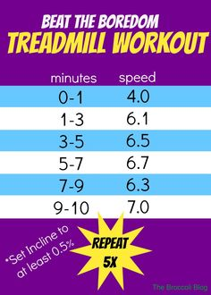 5 mile #treadmill #workout