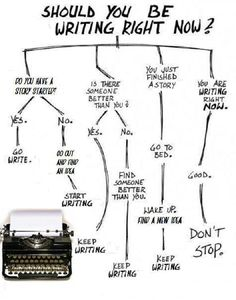 According to the diagram, you should be writing... no matter the case!