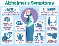 Dots of inflammation, nutrition, lifestyle & diet have connection with the risk of Alzheimer's. Explore here the facts and statistics for better prevention. Alzheimer's And Dementia, Dementia Facts, Dementia Types, Vascular Dementia, Alzheimer's Symptoms, Disease Symptoms, Parkinson's Disease, Stress Management, Holistic Medicine