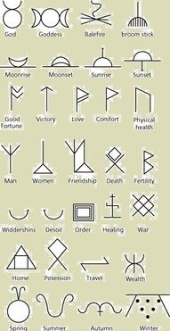 "Wiccan Symbols"" data-componentType=""MODAL_PIN"