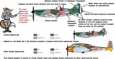 Guide to French Aircraft Camouflage
