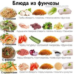Yummy Food, Tasty, Cooking Recipes, Healthy Recipes, Bon Appetit, Food Dishes, How To Stay Healthy, Great Recipes, Meal Planning