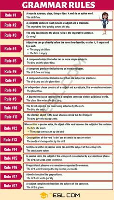 18 Basic Grammar Rules: English Sentence Structure 18 Basic English Grammar Rules with Useful Examples – 7 E S L English Grammar Tenses, Basic Grammar, Teaching English Grammar, English Grammar Worksheets, English Vocabulary Words, English Phrases, Learn English Words, English Language Learning, Grammar Lessons