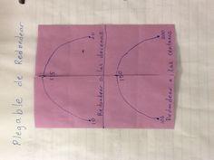 Plegable (modelo de papel) para redondar