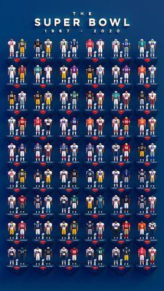The Big Super Bowl Infographic Nfl Football Helmets, Nfl Football Players, Kansas City Chiefs Football, Football Memes, Denver Broncos, Pittsburgh Steelers, Dallas Cowboys, Football Football, Football Stuff