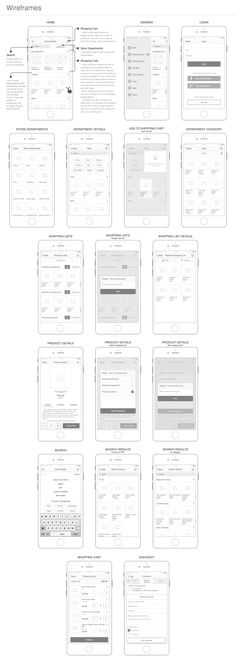 UX wireframes for mobile app of online grocery shopping & delivery service, made based on UX research. Web Design, Layout Design, Logo Design, App Ui Design, Mobile App Design, Shop Layout, Web Layout, Interface Design, User Interface