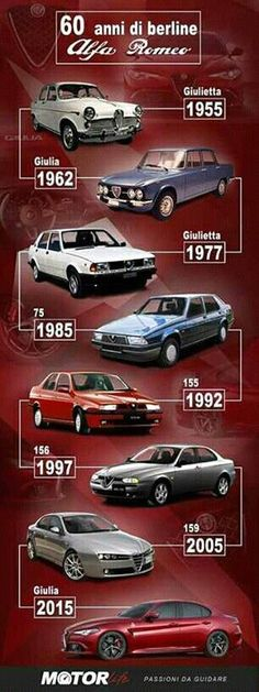 Evolution of Alfas 1955 to 2015 #ferrariclassiccars