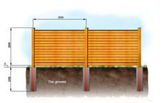 A diagram of the horizontal fence