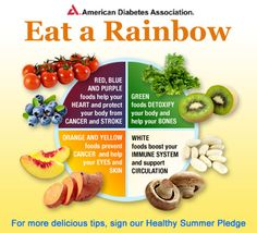 Did you know that you can color-code the health benefits in your produce aisle? Get more information on how to live and eat healthier by signing our Healthy Summer Pledge.