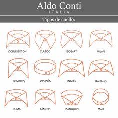 Tipos de cuello