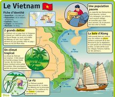 Educational infographic & data visualisation Fiche exposés : Le Vietnam... Infographic Description Fiche exposés : Le Vietnam - Infographic Source - Ap French, Study French, Learn French, French Teaching Resources, Teaching French, Le Vietnam, Geography Map, Ap World History, French Classroom