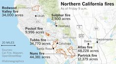 "As wildfires rage across the state of California, it has become devastatingly clear who is in command. ""This is an example of nature in control, and we are doing what we can, but we're not being that effective at stopping the fire,"" explained Cal Fire Battalion Chief Marshall Tuberville."