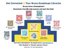 Used Unitag to create a new QR Code handout for the libraries.  I liked this applicaton because of the color coding and the ability to add logos to the codes.