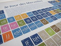 Periodic table of the Tour de France - 'le tour des Merveilles'