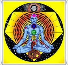 Las Revelaciones del Tarot: Ruedas de Poder - Los Chakras según el Hinduísmo