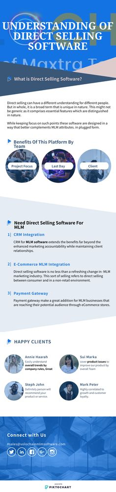 Direct Selling- A face-to-face selling strategy where company products are directly sold to the end customer. It allows distributor to make money from all channels. #directsellingsoftware #MLM #software #marketingsoftware #strategy #money #customer #multilevelmarketing #mlmsoftware Direct Selling, Marketing Software, Multi Level Marketing, How To Make Money, Face, Products, The Face, Faces, Gadget