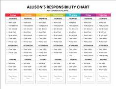 Child Responsibility Chart Reward Chart Job Chart Behavior Chart Tasks Chart for Children DIY Printable Chore Chart, Chore Chart Kids, Weekly Chore Charts, Family Chore Charts, Chore Board, Responsibility Chart, Job Chart, Goal Charts, Chore List