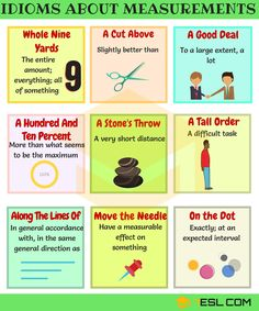 15+Useful Idioms about Measurement in English