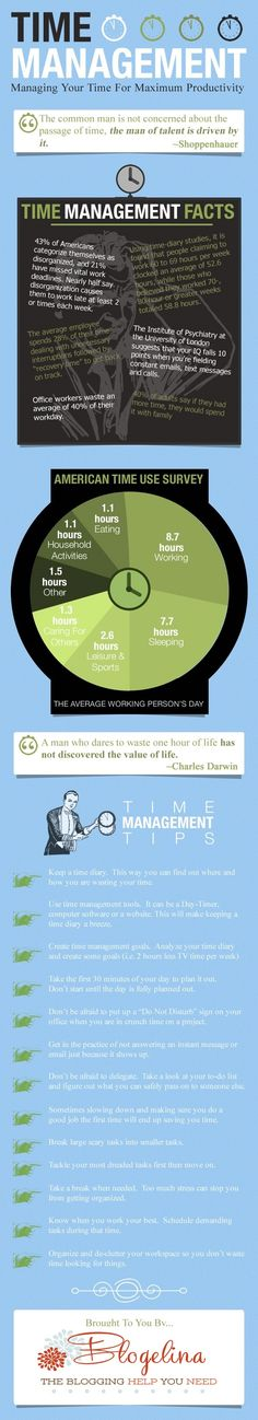 How To Manage Your Time For Maximum Productivity {Infographic} | Blogelina