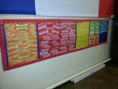 French language word wall - Madame Thomas has the BEST word wall for FSL that I have ever seen! This will probably be better than listing by letter for my grade 6 students. Study French, Core French, Learn French, French Teaching Resources, Teaching French, Teacher Resources, Teaching Ideas, Teaching Strategies, High School French