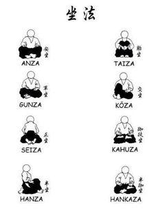 PARTAGE OF TENSHIN SHODEN KATORI SHINTO RYU......ON FACEBOOK.............