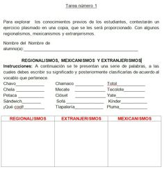 Variedad léxica de los pueblos hispanohablantes