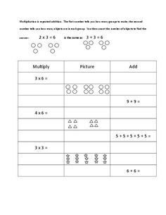 math worksheet : repeated addition word problems and multiplication on pinterest : Multiplication Repeated Addition Worksheet
