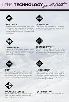 99490f2873d3 Bolle Ski Goggles - Lens Technology
