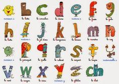 petits homeschoolers: La planète des alphas