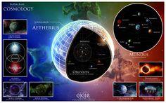 The Elder Scrolls: Cosmology by okiir.deviantart.com on @deviantART