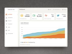 Paper Dashboard is a beautiful Bootstrap Admin Panel for your next project.
