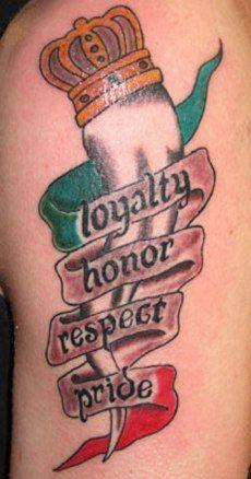 symbols of italy | Italian Symbol Tattoos are Great for Lovers | Tattoo Artist Ideas