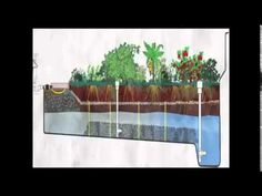 A compilation of the animated educational portions of the Earthship | New Solutions video. See Earthship | New Solutions Part 1 - 4. *****DISCLAIMER: No clai...