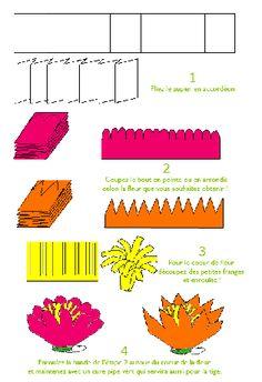 comment faire des fleurs en papier crepon