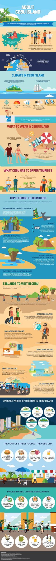 This Infographic shows you in picture form the reasons why Cebu is a great place to visit if you're coming to the Philippines. Cebu Island also took the 19th spot for the BEST Island to visit outside of the USA. These Infographics describe all about Cebu Island like best climate, tourist places and reliable accommodation like private villas in Cebu. If you want to spend your vacation and enjoy a luxurious life in your private luxury villas like a heaven so come in Cebu Island.